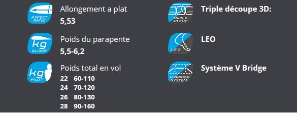 skyparagliders-zorro-infos