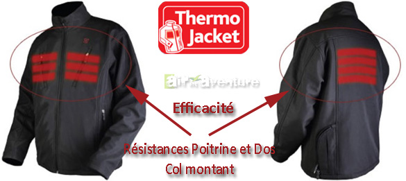 thermojacket-image-resistances