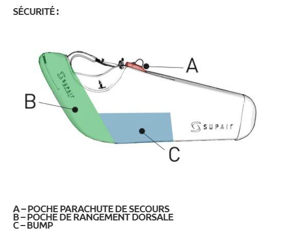 Graphique de la Sellette cocon noire Strike 2 Supair